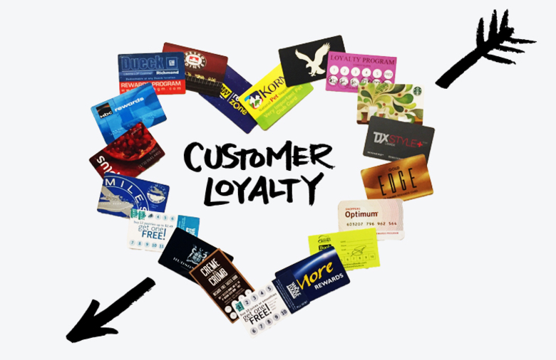 Loyalty stamp cards